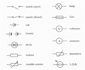 A Level Physics Explained - DC Circuit Rules