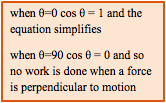 when _=0 cos _ = 1 and the equation simplifies